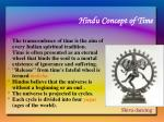 hindu concept of time