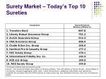 surety market today s top 10 sureties