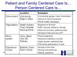 patient and family centered care is person centered care is