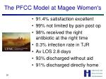 the pfcc model at magee women s20