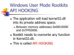 windows user mode rootkits api hooking