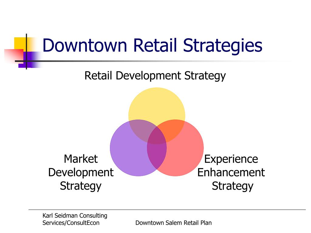 Downtown Retail Strategies