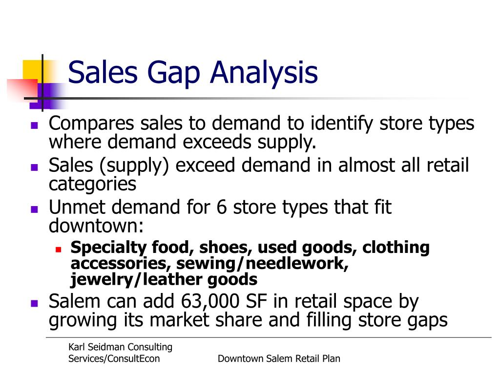 Sales Gap Analysis