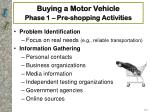 buying a motor vehicle phase 1 pre shopping activities