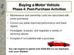 buying a motor vehicle phase 4 post purchase activities