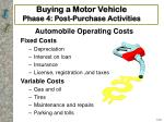 buying a motor vehicle phase 4 post purchase activities20