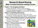 research based buying major purchase decision making process