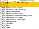 a p i ratings
