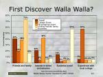 first discover walla walla