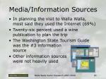 media information sources