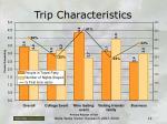 trip characteristics12