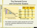 the demand curve and consumer surplus
