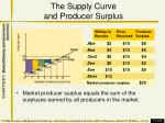 the supply curve and producer surplus7