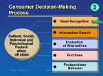 consumer decision making process9