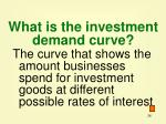 what is the investment demand curve