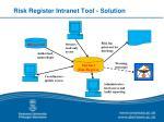 risk register intranet tool solution