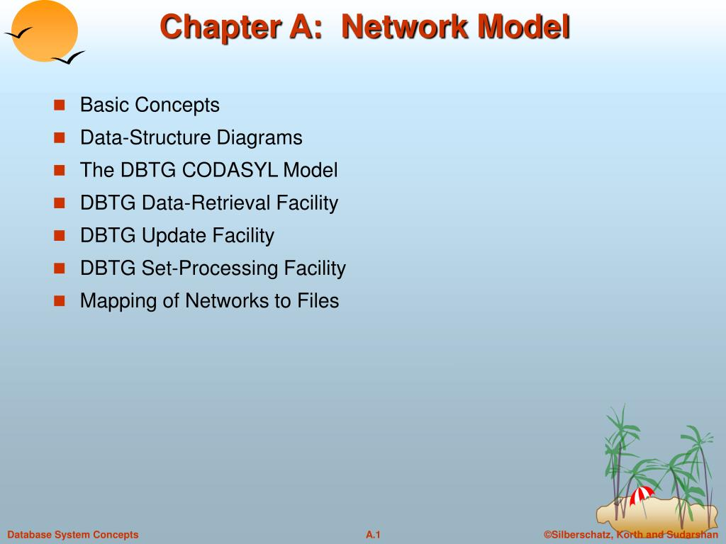 chapter a network model