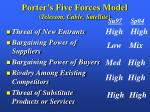 porter s five forces model telecom cable satellite