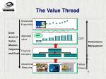 the value thread