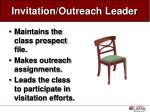 invitation outreach leader