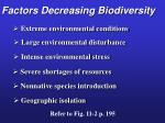 factors decreasing biodiversity