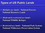 types of us public lands