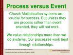 process versus event