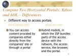 compare two horizontal portals yahoo and aol differences