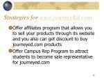 strategies for www journeyed com