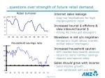 questions over strength of future retail demand