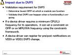 impact due to dvfs