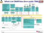 what is an omap34xx from public trm