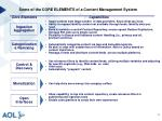 some of the core elements of a content management system