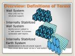 overview definitions of terms