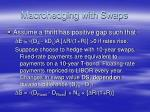 macrohedging with swaps