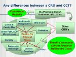 any differences between a cro and cct