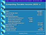 computing taxable income 000 s