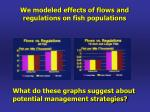 we modeled effects of flows and regulations on fish populations