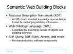 semantic web building blocks
