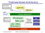 traditional kernel architecture