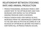 relationship between stocking rate and animal production