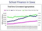 school finance in iowa60
