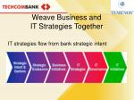 weave business and it strategies together