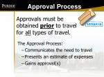 approval process19