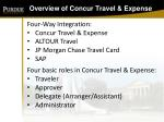 overview of concur travel expense6