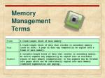 memory management terms