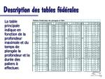 description des tables f d rales