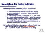 description des tables f d rales13