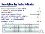 description des tables f d rales22