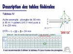 description des tables f d rales23